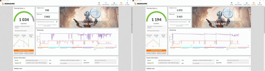 3DMark Benchmark Scores