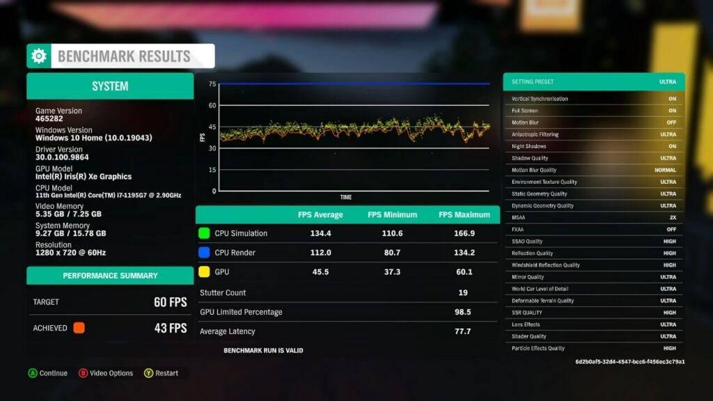 GPD Win MAX 2020 Forza Horizon 4 Score