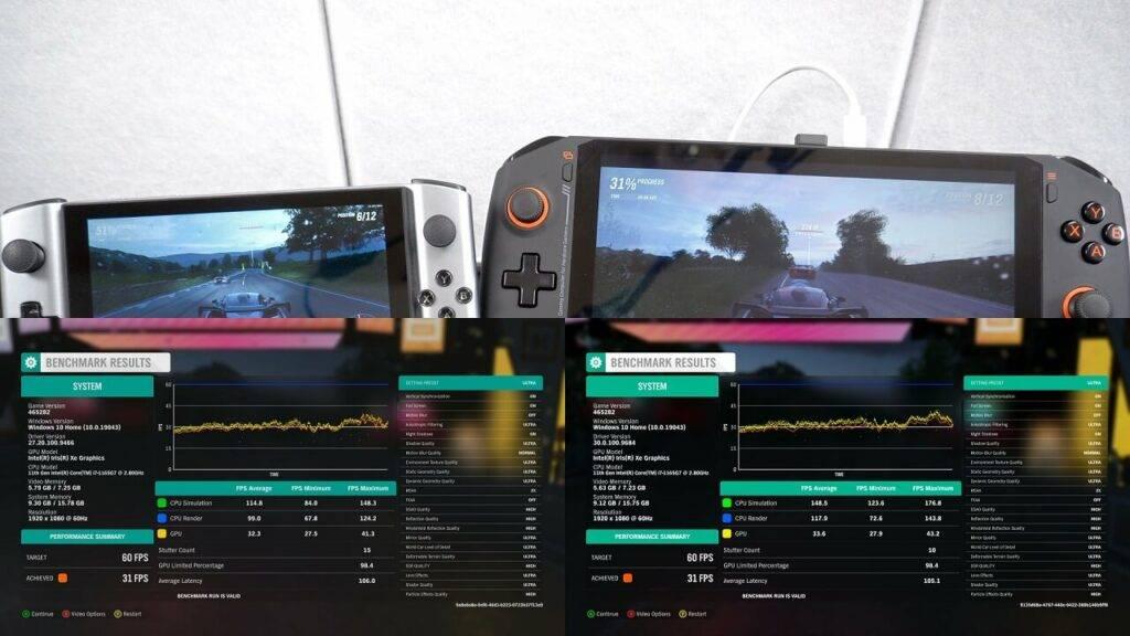 Forza Horizon 4 Benchmark Scores