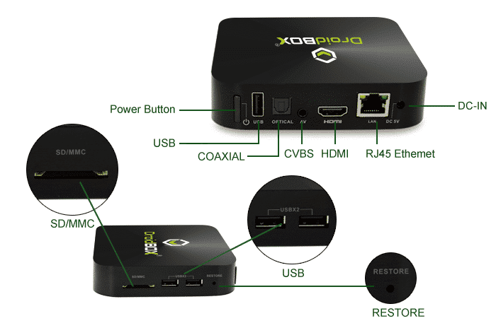 DroidBOX K5 (Refurbished) Android Set Top Box Sockets