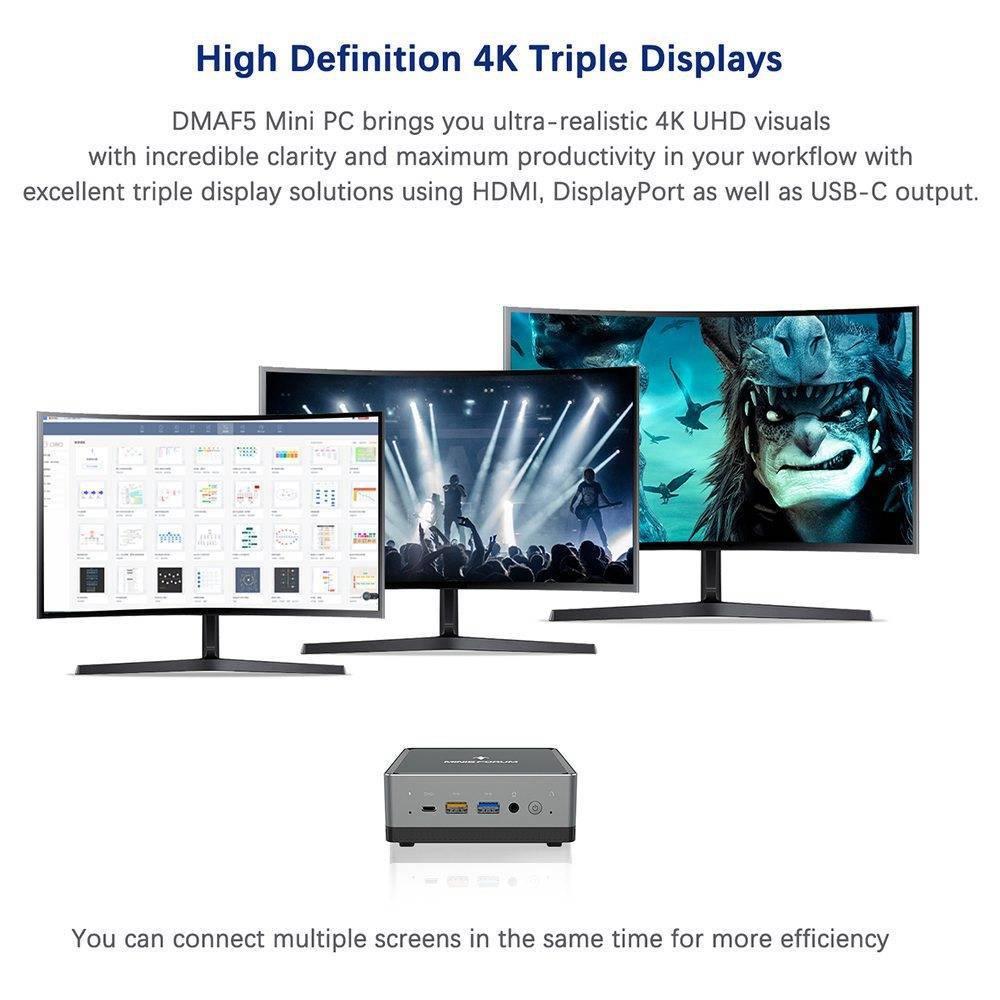 MinisForum DMAF5 - Showing 3 Display output
