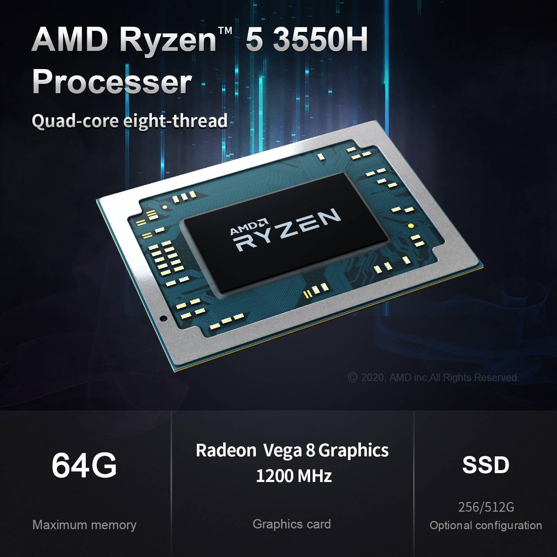 Beelink GT-R AMD Ryzen 5 Processor Overview