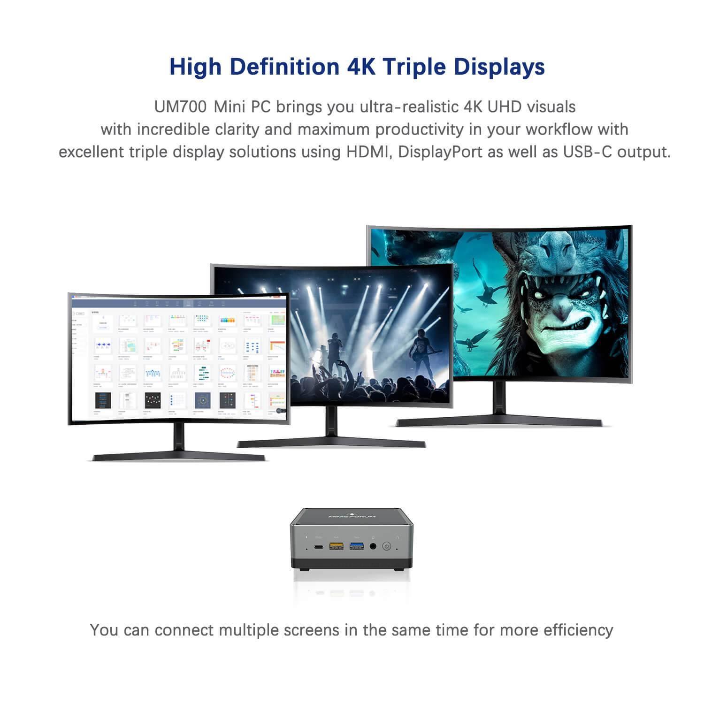 MinisForum EliteMini UM700 Showing compatibility with 3 displays
