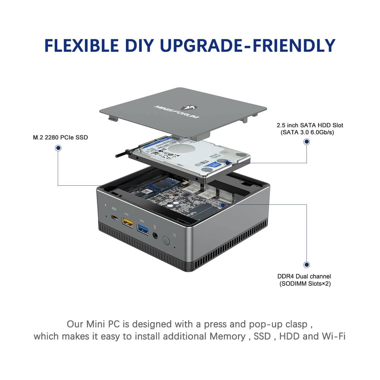 MinisForum EliteMini UM700 Showing upgradability with 2.5