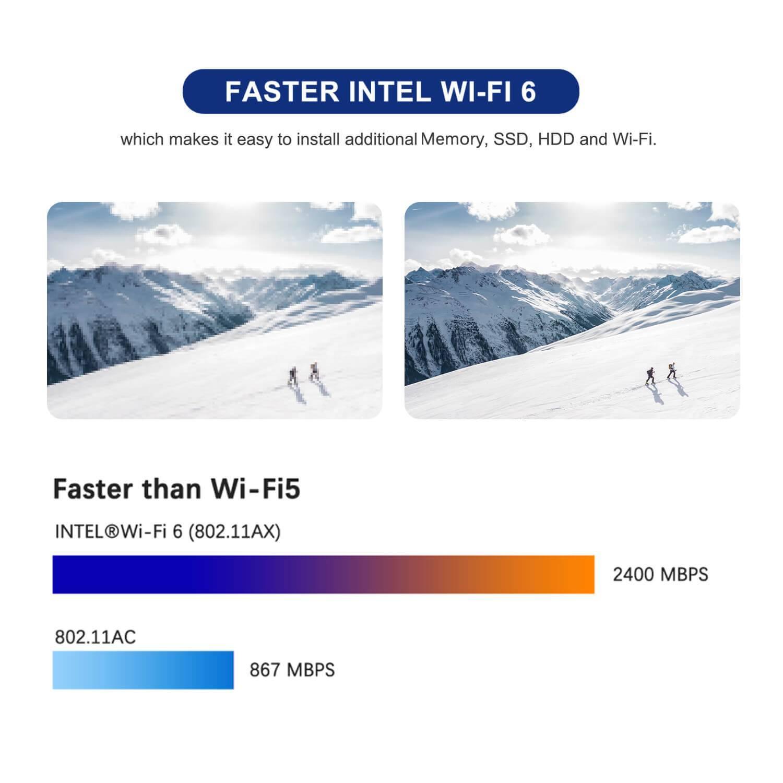 MinisForum EliteMini UM700 Showing Wi-Fi Speeds