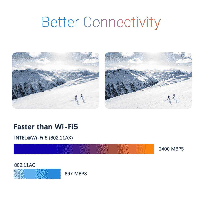 MinisForum EliteMini UM700 - Showing Wi-Fi capabilities