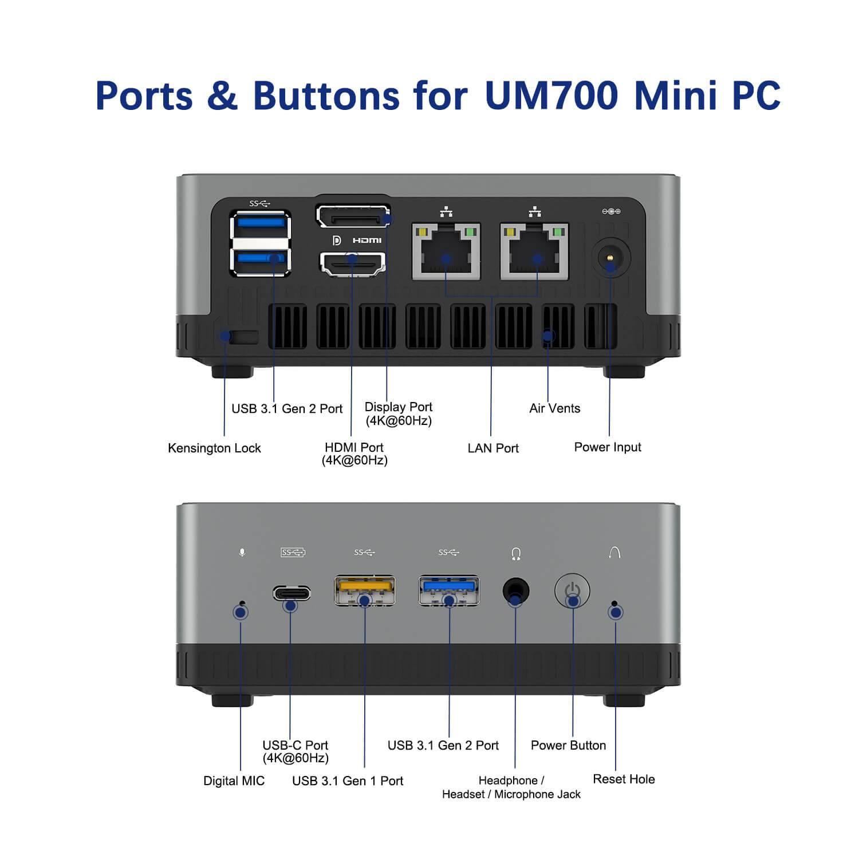 MinisForum EliteMini UM700 Showing Ports