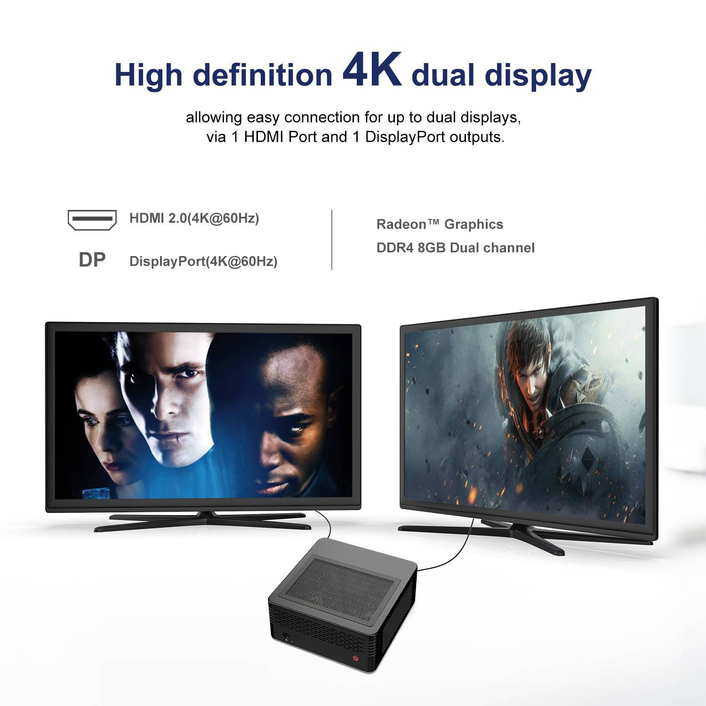 MinisForum X400 AMD Ryzen Mini PC showing Dual-Display capabilities