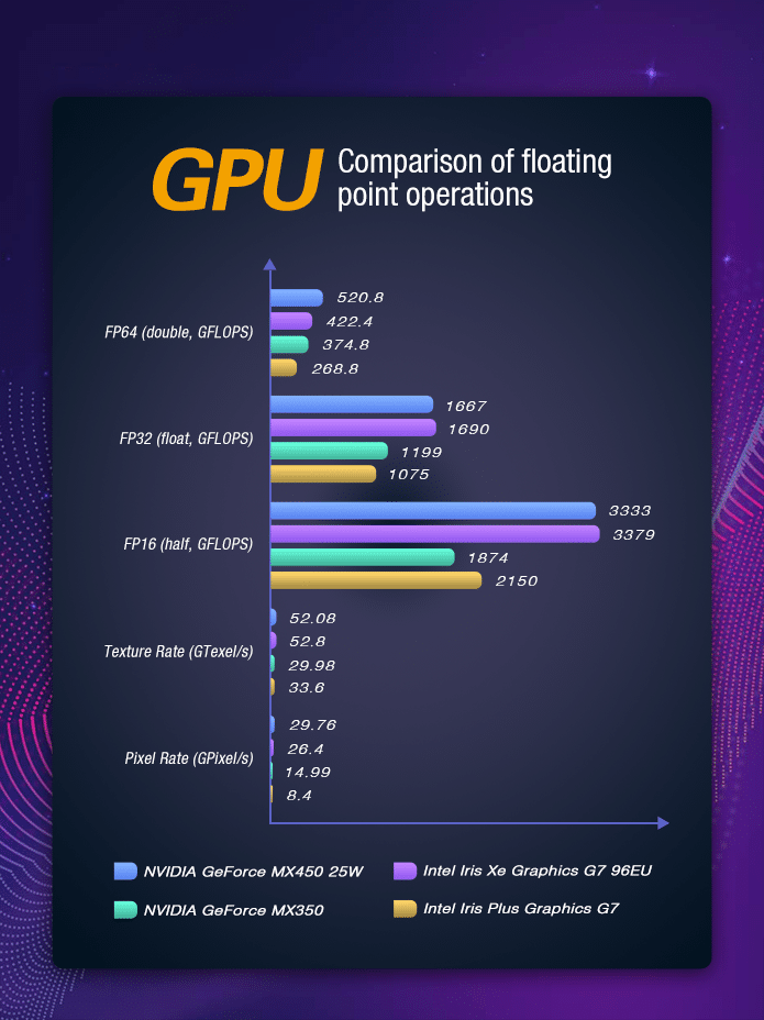 GPD WIN 3 - Showing GPU Capabilities