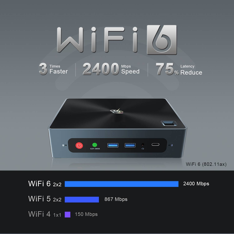 Beelink GTi 10 Windows Intel NUC Mini PC - Showing Wi-FI 6