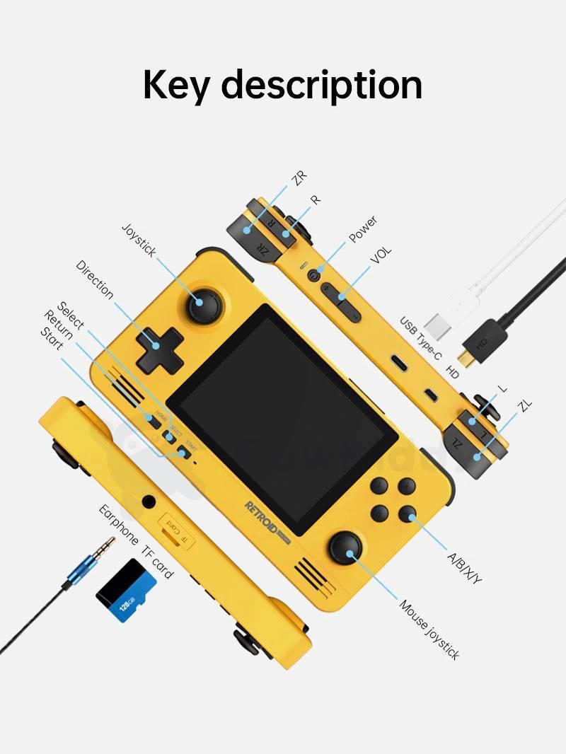 Retroid Pocket 2 - I/O Ports