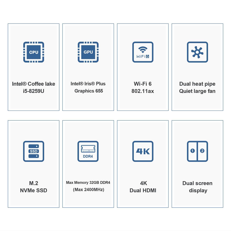 Beelink SEi 8 Windows 10 Mini PC - Showing Features