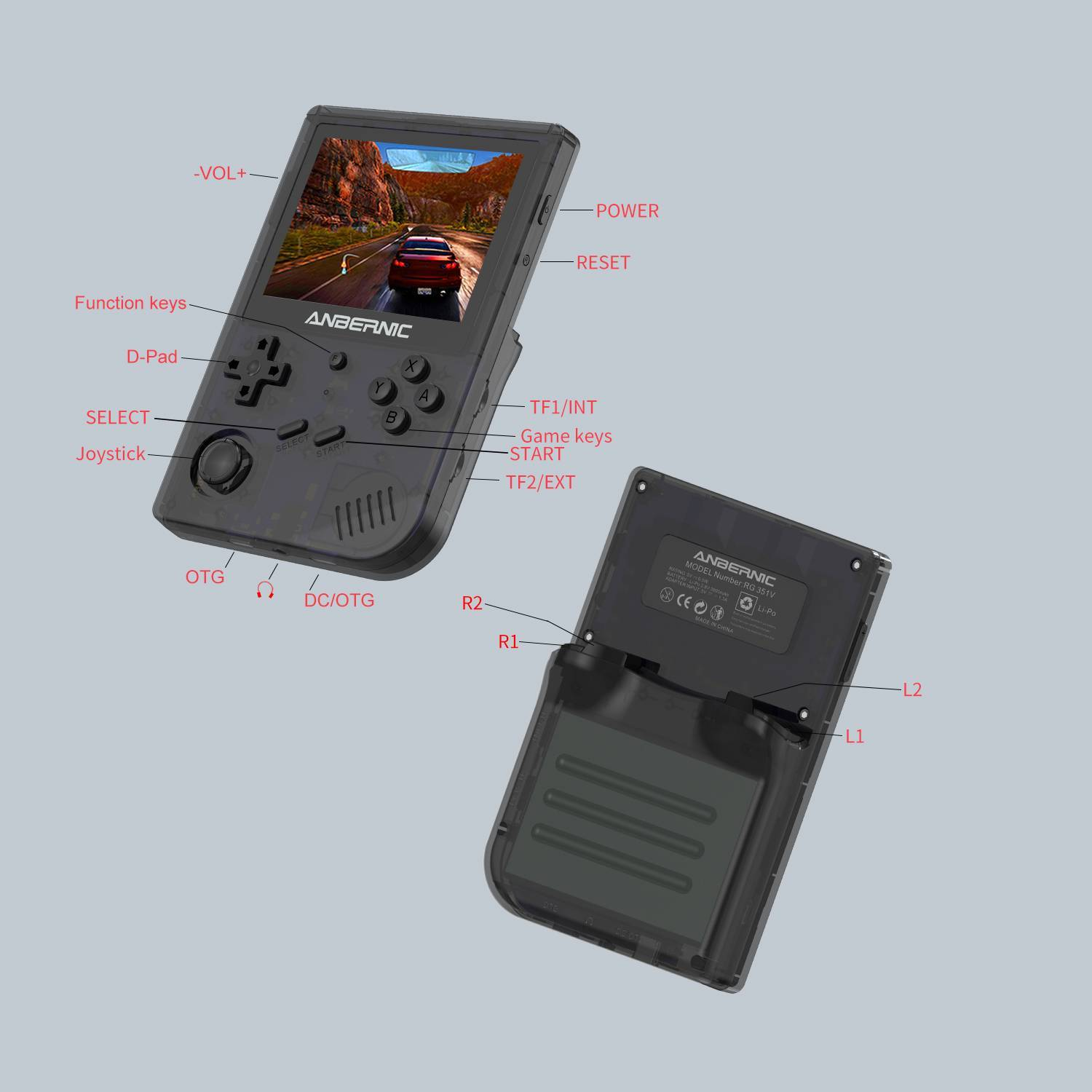 ANBERNIC Black RG351V Retro Gaming Handheld - Showing Button mapping