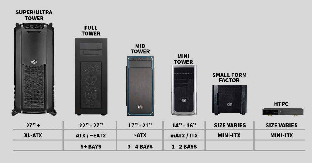 How small is a mini PC?
