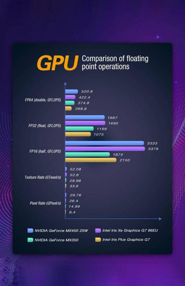 GPD WIN 3 Showing GPU Benchmarks