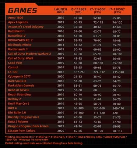 onexplayer-games-1