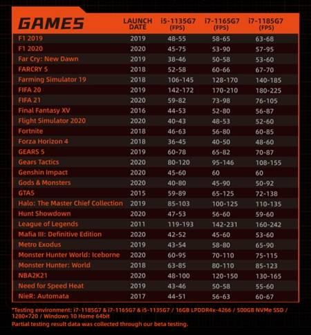 onexplayer-games-2
