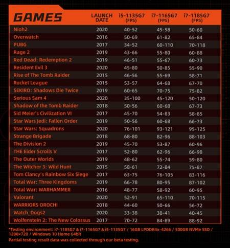 onexplayer-games-3