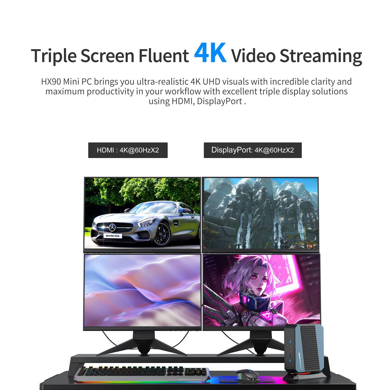 Image showing MinisForum HX90 EliteMini Mini PC showcasing 4K Triple-Display
