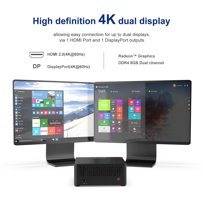 MinisForum EliteMini X500 Ryzen Mini PC - Shown with Dual-Display Output