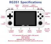 RG351 FAQ [WIP]