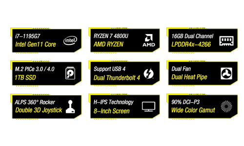 GPD WIN MAX 2021 Features
